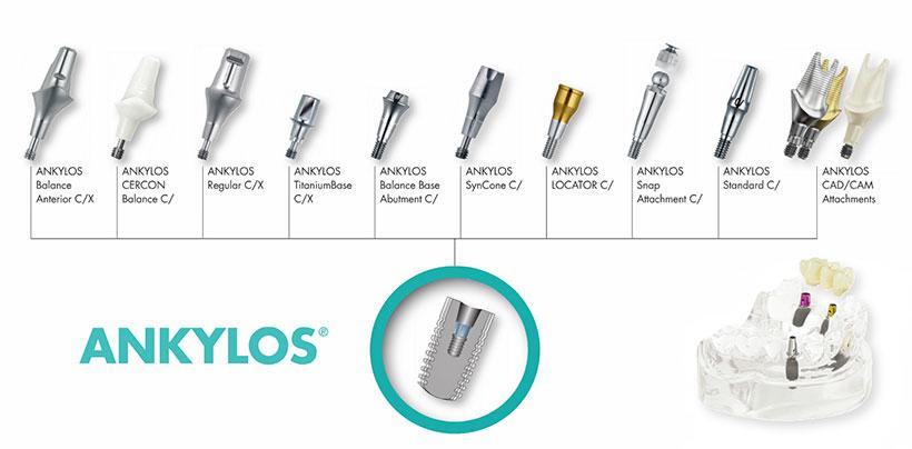 Имплантация зубов по европейской технологии