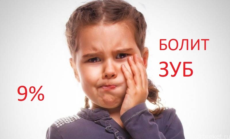 Воспаления зуба, при которых болит щека
